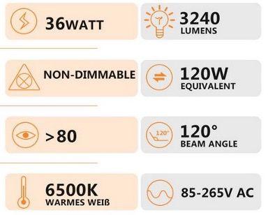 Ouyulong LED Deckenleuchte 36W 6500K 3240LM für 13,64€ (statt 21€)