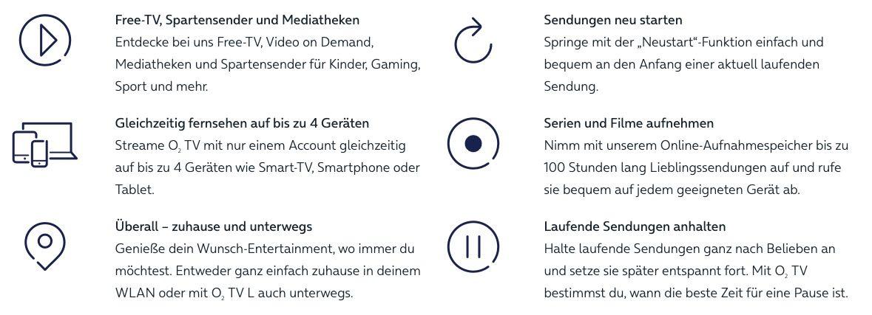 o2 Kunden: 6 Monate o2 TV M (Waipu TV) GRATIS