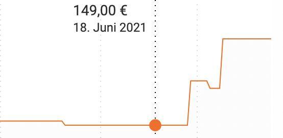 STIGA Rasentrimmer SGT 24 AE inkl. Akku für 109€ (statt 149€)