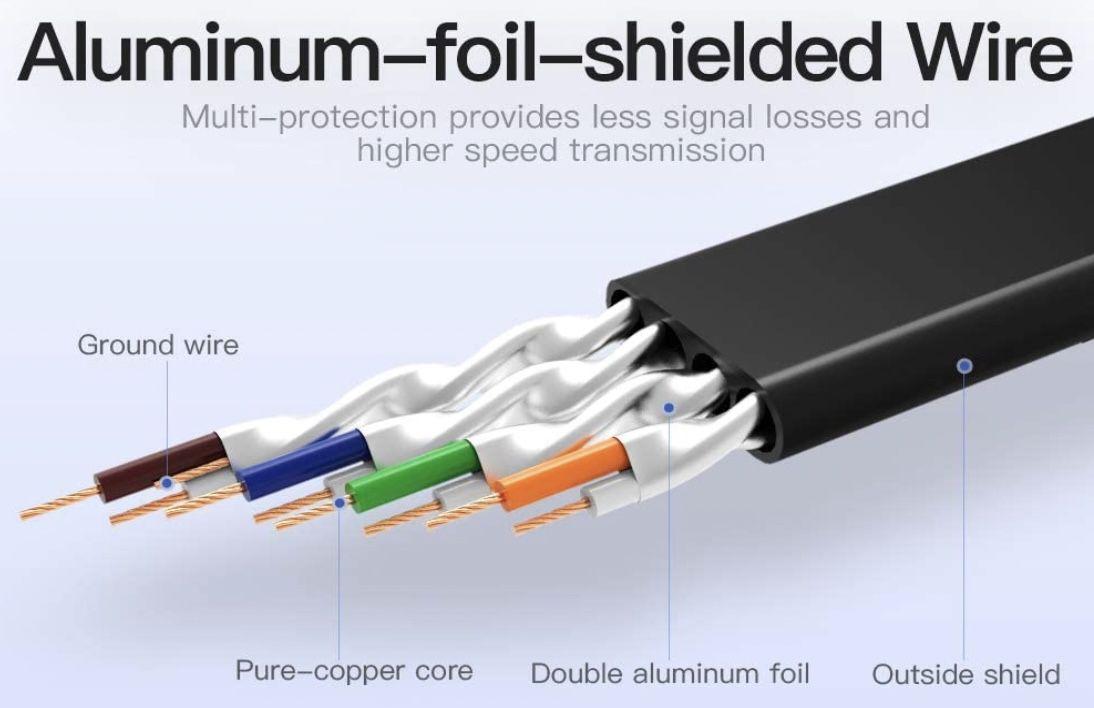 65% Rabatt auf alle VENTION CAT7 Ethernet Kabel z.B. 1m für 2,45€ (statt 7€)   Prime