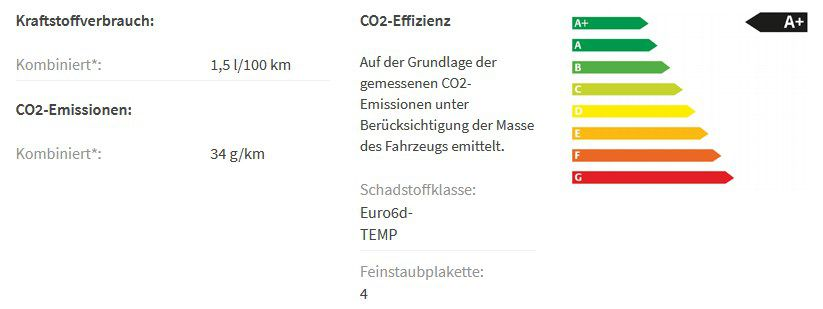 Skoda Octavia RS iV Hybrid Combi in Mamba Grün mit 245PS für 239€ mtl.   LF 0,54