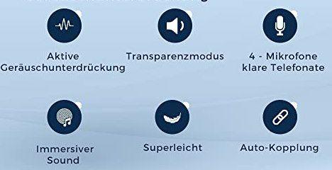 AXLOIE B3 TWS InEar Kopfhörer mit Bluetooth 5.0 & ANC für 12,99€ (statt 32€)