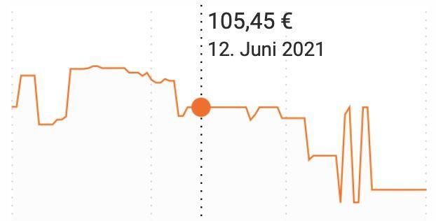 Diesel DZ1862 Herren Analog Quarz Uhr mit schwarzem Zifferblatt für 76,43€ (statt 105€)