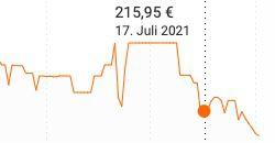 SUNTEC Impuls 2.6 Eco R290 mobiles Klimagerät mit 9.000 BTU für 128,08€ (statt 216€)
