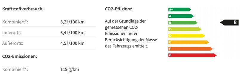 Privat: Hyundai KONA 1.0 T GDI 48V Hybrid für 115,29€ mtl.