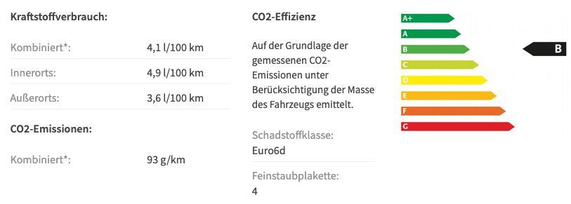 Privat: Fiat 500 Cabrio mit 69 PS für 89€mtl. zzgl. Überführung   LF: 0.45