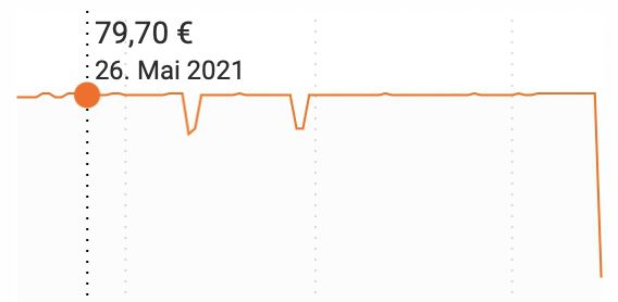 Wavemaster MOODY 2.1 Lautsprecher System für 54,80€ (statt 80€)
