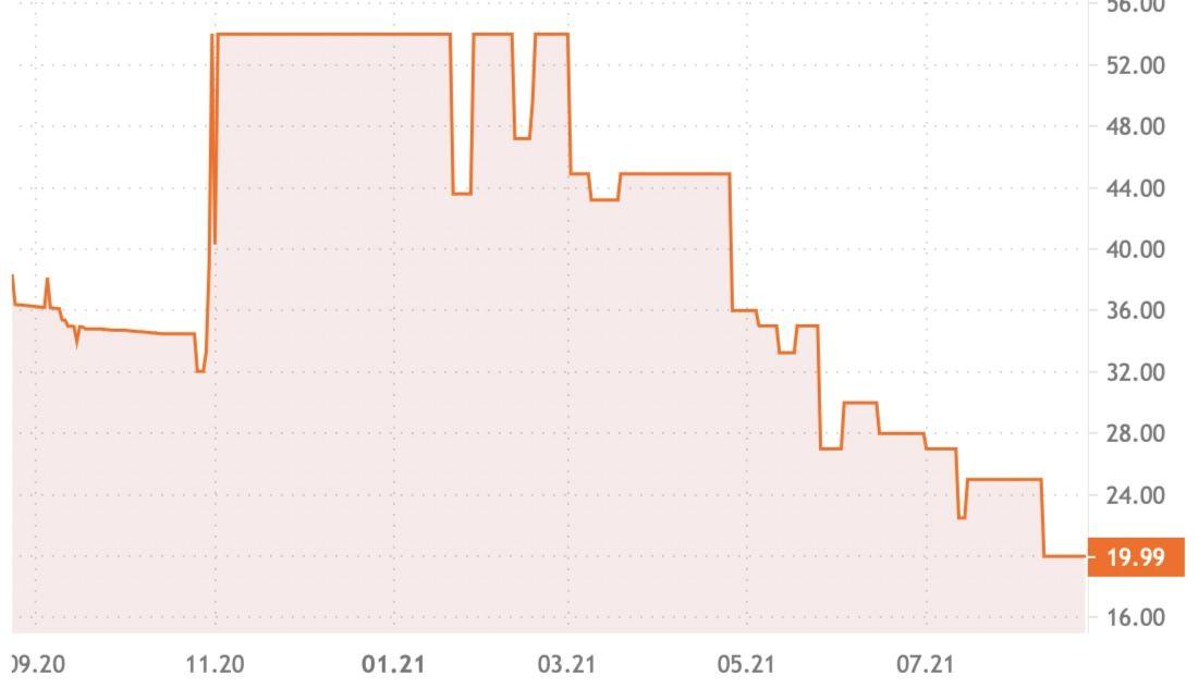 Wenger Laptoptasche 600665 Developer in Schwarz für 19,99€ (statt 37€)