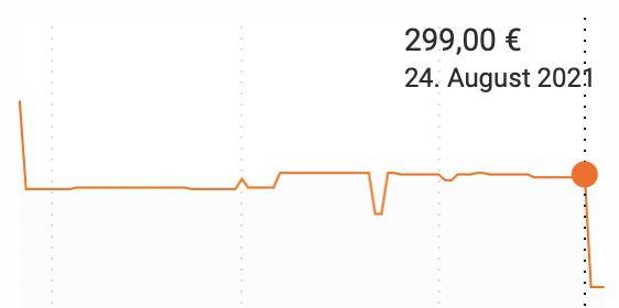 Bosch BGL6TPET ProAnimal Serie 6 Staubsauger mit Beutel für 222€ (statt 299€)