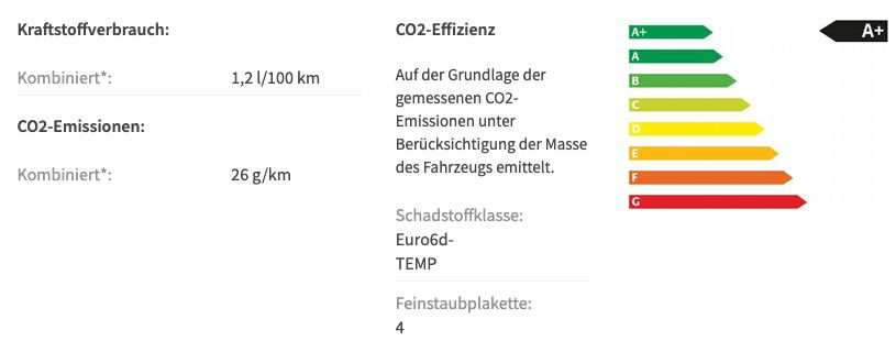 Privat: Ford Kuga ST Line X 2.5 Duratec Hybrid mit 207 PS für 270€ mtl.   LF: 0.56