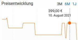 mSpa aufblasbarer Whirlpool mit Massagedüsen für bis zu 4 Personen für 229,95€ (statt 399€)