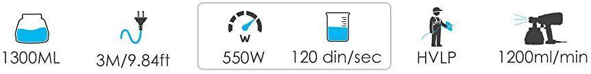 Tilswall 550W Farbsprühsystem mit 1200 ml/min & 3 Düsen für 24,99€ (statt 50€)