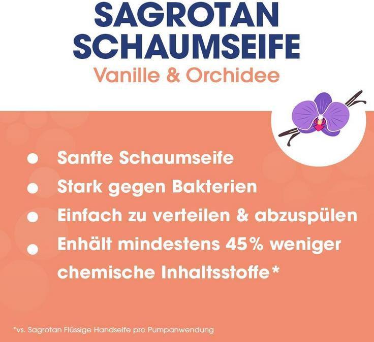 5x Sagrotan Samt Schaum Seife Vanille & Orchidee als 250ml Seifenspender für 6,82€ (statt 10€)