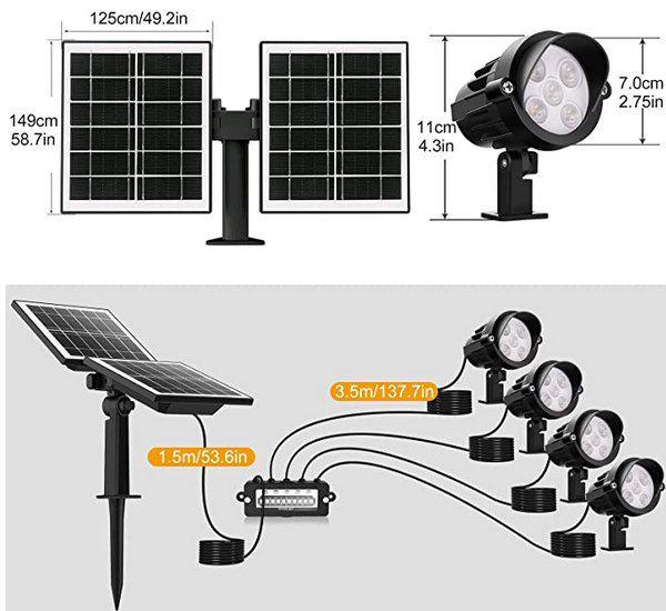 40% Rabatt auf MEIKEE LED Solar Gartenleuchte im 3 oder 4er Pack ab 22,79€ (statt 38€)