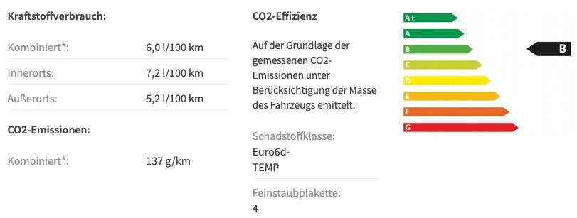 Privat: Renault Talisman Grandtour mit 159 PS für 125,81€ mtl.   LF: 0.35