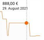 LG 70UN71006LA   70 Zoll UHD TV mit AirPlay 2 für 695€ (statt 888€)