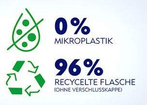 5x NIVEA reichhaltig pflegendes Duschöl mit 55% natürlichen Ölen für 9,62€ (statt 15€)   Prime Sparabo