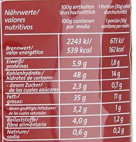 60x funny frisch Chipsfrisch ungarisch (je 50g) für 22,99€ (statt 30€)   Prime Sparabo