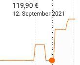 3er Pack Eve Thermo (2020) Heizkörperthermostate für 149,95€ (statt 180€)