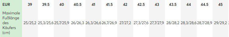Hugo Boss Halbschuh Firstclass   Naturleder in Dark Brown für 178€ (statt 299€)