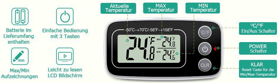 2er Pack: ORIA digitales Kühl  und Gefrierschrankthermometer für 6,49€   Prime