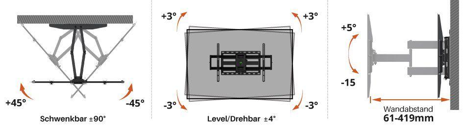 USX MOUNT TV  & Monitorhalterung für 47 bis 84 Zoll & max 60kg für 20,69€ (statt 46€)