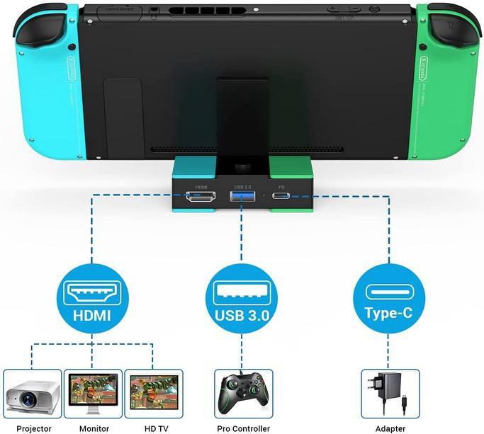 Knofarm Tragbare Switch TV Dock für Nintendo Switch für 11,99€ (statt 27€)