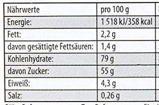 5x Haribo Color Rado mit je 1kg für 16,84€ (statt 22€)   Sparabo