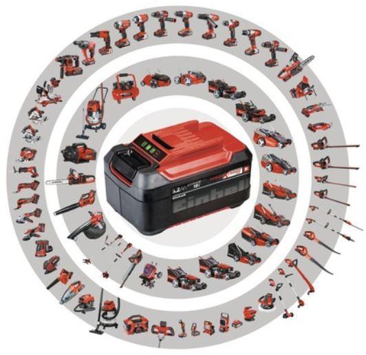 Einhell GE CM 36/47 S Akku Rasenmäher mit 4 x Akkus + 2 Ladegeräte für 498€ (statt 538€)