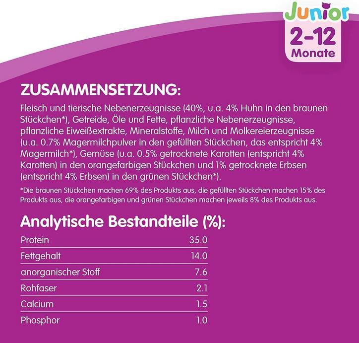 6x 1,9Kg Whiskas Katzenfutter Junior mit Huhn ab 14,13€ (statt 24€)
