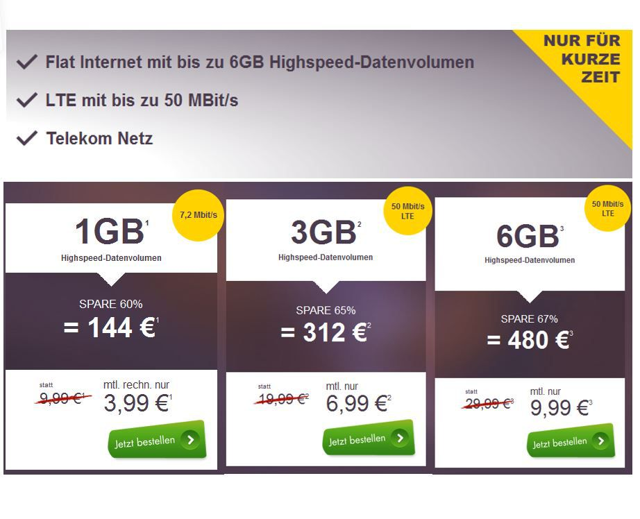 mobilcom debitel im telekom netz mit 1gb 3gb oder 6gb lte. Black Bedroom Furniture Sets. Home Design Ideas